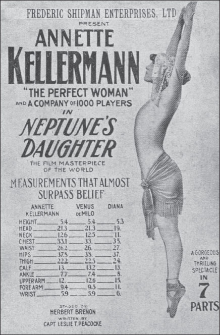 Neptune S Daughter 1914 Film Wikipedia